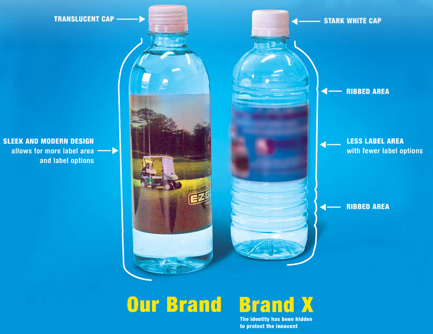 Bottled Water is the Marketing Trick of the Century